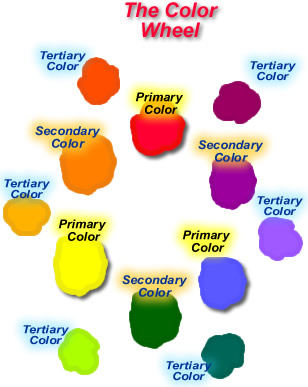 tertiary colors mixing paint